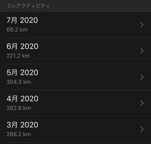 画像: ひとりウルトラ(100キロ)マラソン挑戦への道 その3 - LOOK