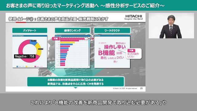 画像: お客さまの声に寄り沿ったマーケティング活動へ~感性分析サービスのご紹介~ www.youtube.com