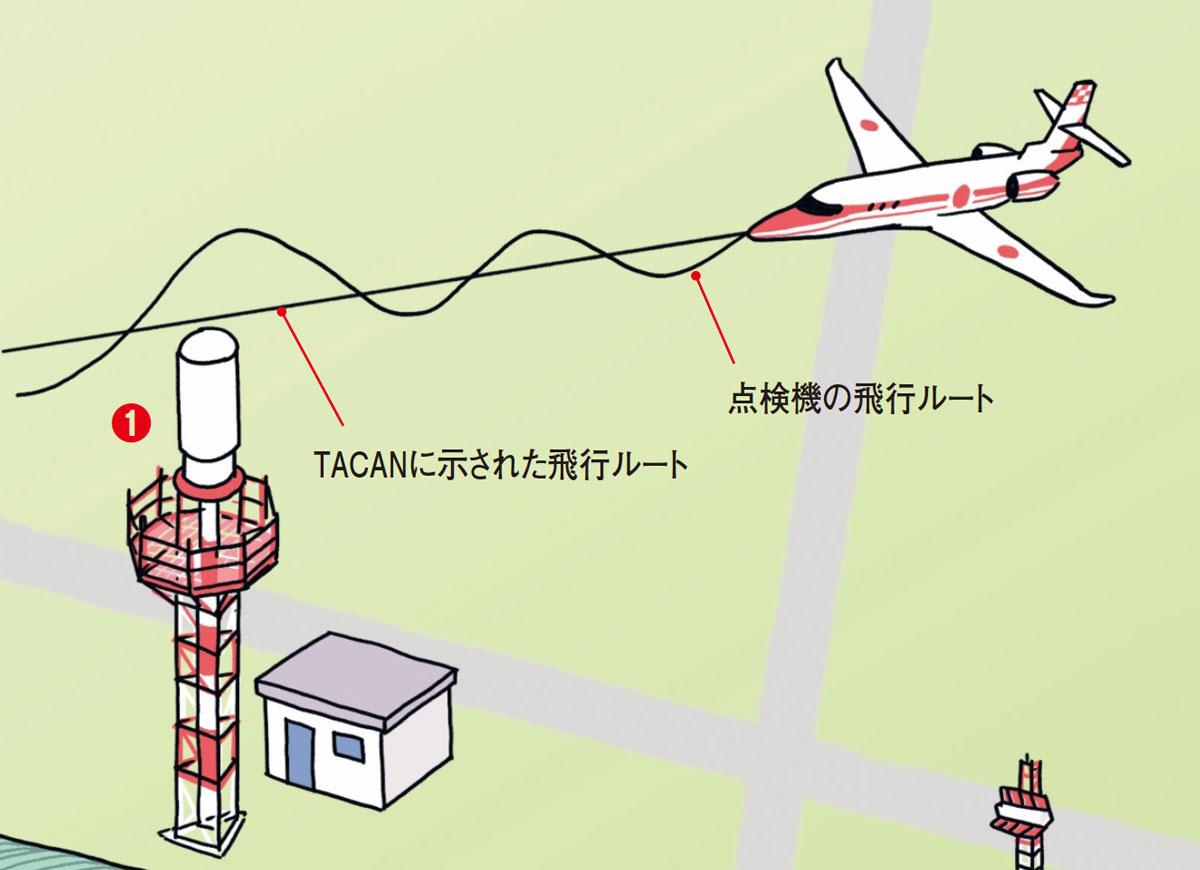 画像2: 全国を飛び回り、年間フライト300回。航空機を守る「飛行点検隊」とは?