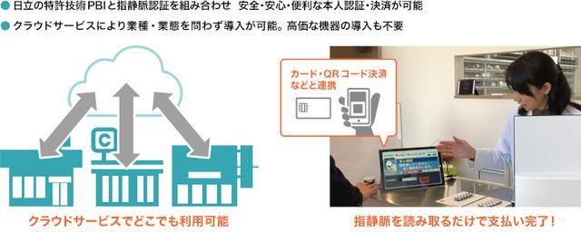 画像: 生体認証統合基盤サービス