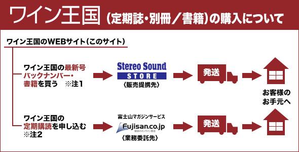 ステレオサウンドストア、富士山マガジンサービスでのご購入の例