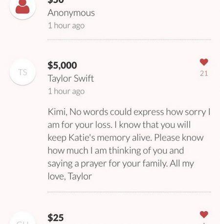 テイラー・スウィフト Taylor Swift ファン 寄付