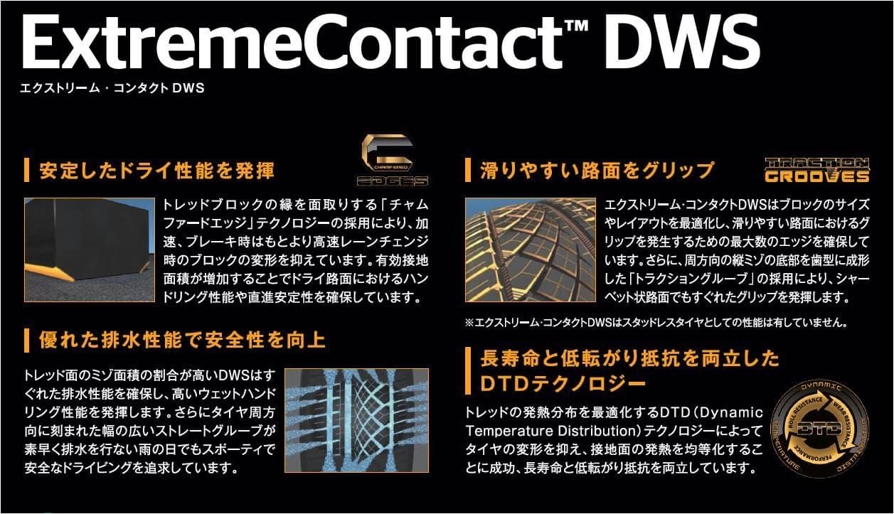 dl_2014_05_27_dws_technology.jpg